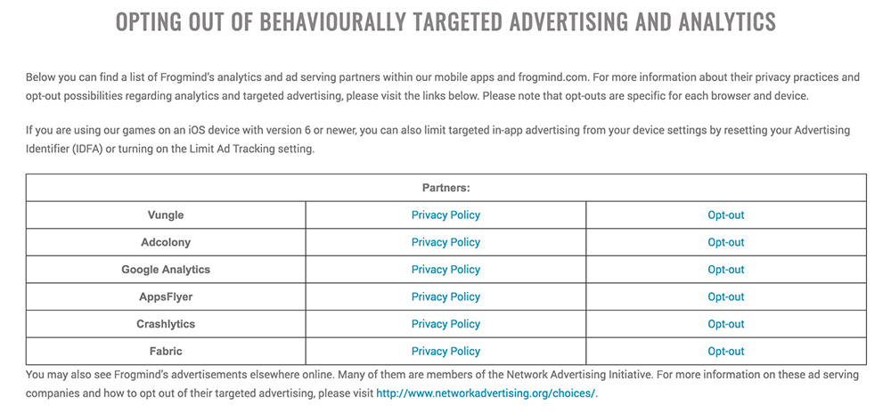 Frogmind: Opting Out of Behaviourally Targeted Advertising and Analytics chart page