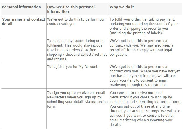 Excerpt of Debenhams Privacy Policy chart for how and why personal information is used