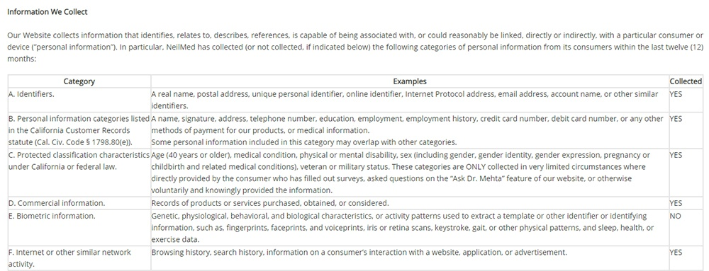 NeilMed CCPA Privacy Notice: Excerpt of chart - Information We Collect